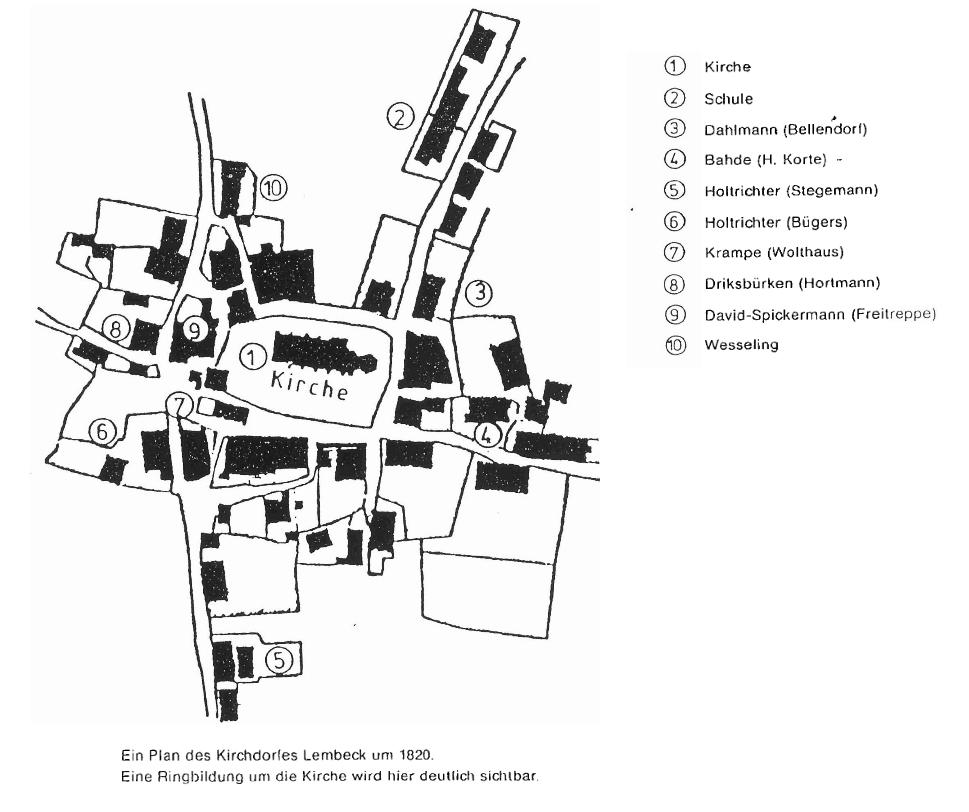 Dorfplan_Kirche_um_1820